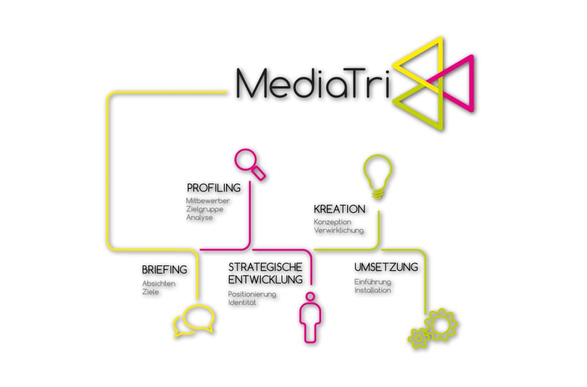 MediaTri-Web-Header2